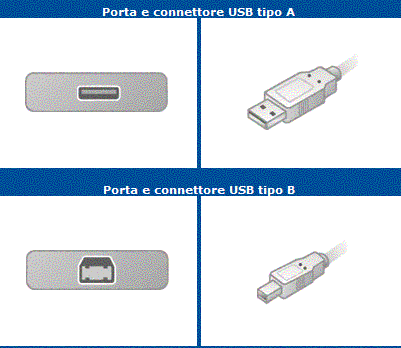 10 Due Porte USB 2.0. 11 Porta VGA, 12 Porta PS/2 tastiera (Purple) 13 Porta PS/2 Mouse (Green) Porta seriale COM1, Porta IEEE 1394, Porta Game.