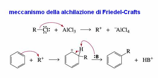 Alchilazione di Friedel Crafts