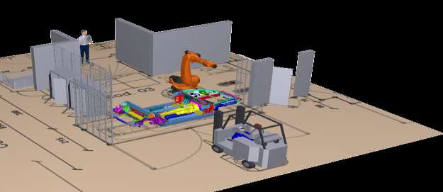 ICT & Manufacturing Workplace 3D Layout, Process Planning La rappresentazione 3D del layout di fabbrica
