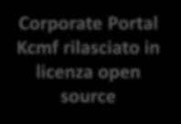 Analytics E-portfolio Didateca Corporate Portal