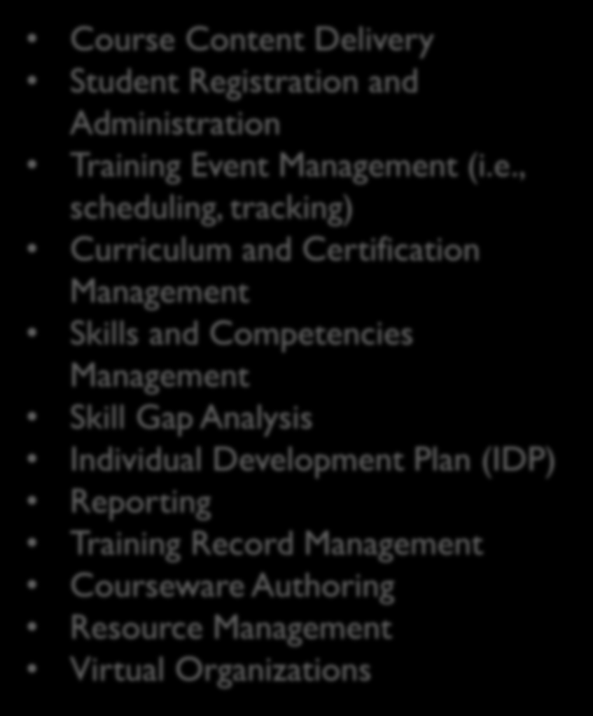 Definizioni Learning Management System (LMS) Virtual Learning Environment (VLE) Course Content Delivery Student Registration and Administration Training Event Management (i.e., scheduling, tracking)