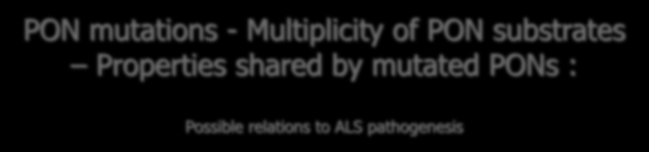 PON mutations - Multiplicity of PON substrates Properties shared by mutated PONs : Possible relations to ALS