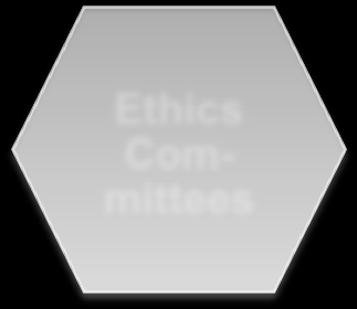 (national/ int l) Industry & CROs Ethics Committees