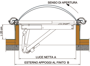 SMOKE OUT FOR APPLICATION WITH MONOBLOCK DOME SENSO DI APERTURA OPENING DIRECTION NET LIGHT A EXTERNAL SUPPORT ON FINISHED B SEZIONE QUADRATA SQUARED SECTION LUCE NETTA NOMINALE NOMINAL NET LIGHT