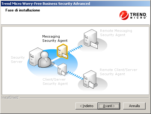 Trend Micro Worry-Free Business Security 6.0 - Guida all'installazione 21. Fare clic su Avanti.