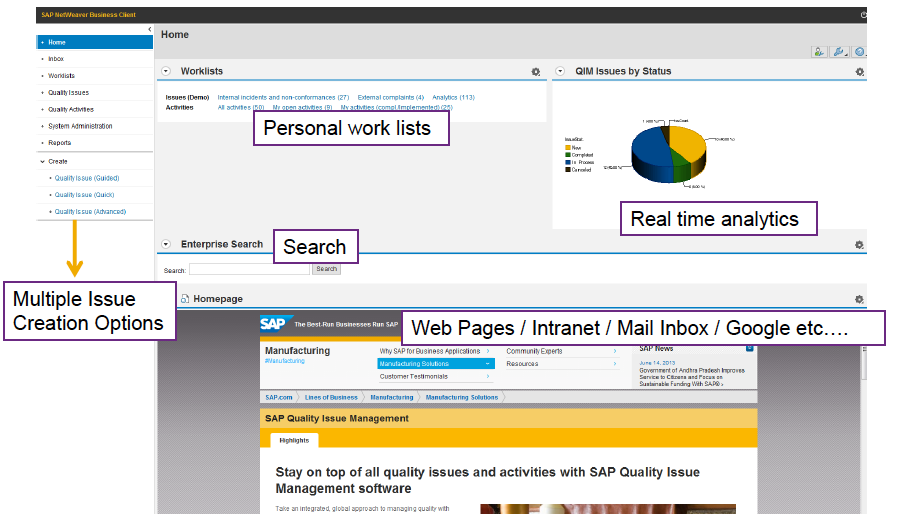 QIM Home Page 2013 SAP AG.