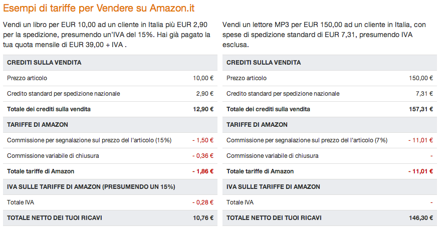 63 Vendere su Amazon http://services.amazon.