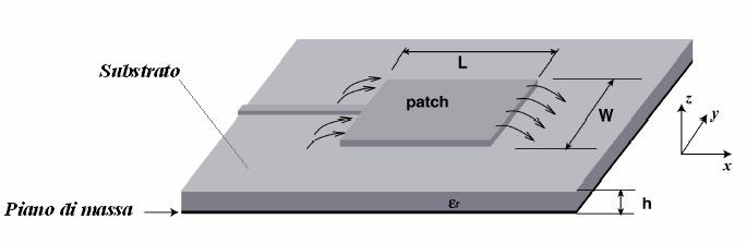 1 b) Antenna patch