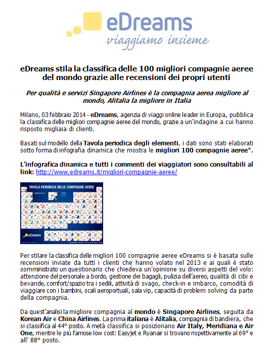 stampa RESULTS 55 media