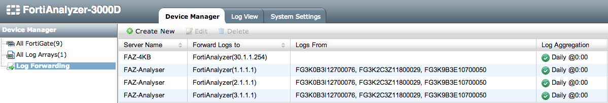 Collector Mode Collector Mode Log View» Log Forwarding