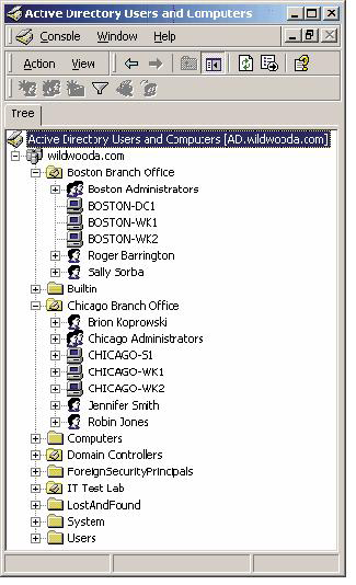 Finestra Active Directory Users and Computers 14.