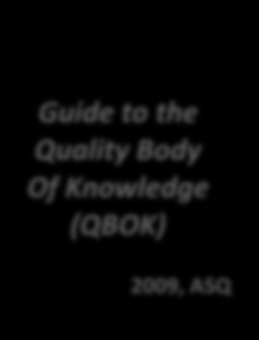 Profilo in fase di studio: Quality (Assurance) Quality Manuale di riferimento Guide to the Quality Body Of Knowledge (QBOK) 2009, ASQ Certificazioni AICA- AICQ: EQDL (Plus) European Quality Driving