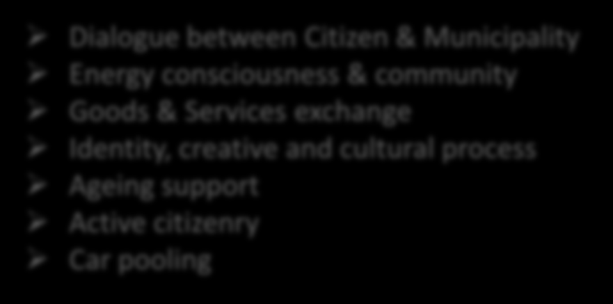 Smart Community Conventional Municipality Social Services Community Community engagement Interaction process Facilitators citizen Dialogue between Citizen