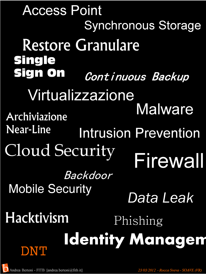 2 Hacktivism Intrusion Prevention / Detection Cloud Security Access Point Restore Granulare Data Leak Continuous Backup Mobile Security Archiviazione Off-Side Firewall Backdoor Virtualizzazione