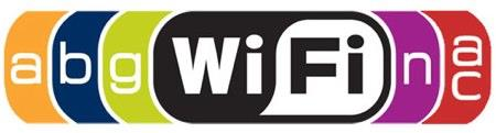 Wi-Fi Today & Tomorrow 5Ghz