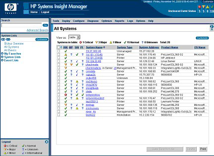 Integrazione con Systems Insight Manager 107 Stato di Systems Insight Manager In Systems Insight Manager, RILOE II viene identificato come processore di gestione.