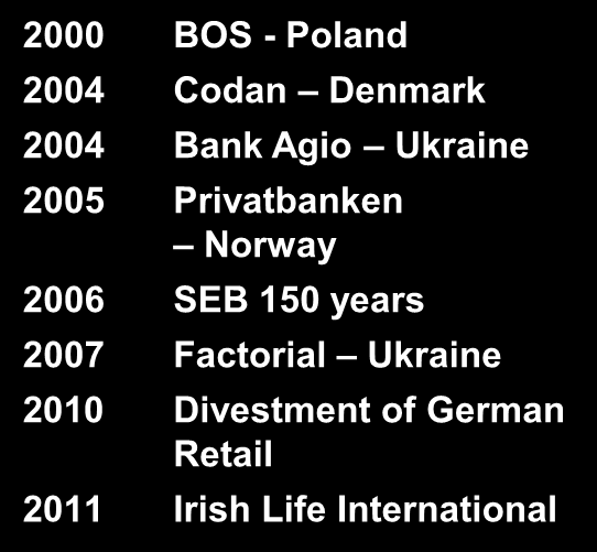 Baltic banks 1999 BfG Germany 2000 BOS - Poland 2004 Codan Denmark 2004 Bank Agio Ukraine 2005 Privatbanken Norway 2006 SEB