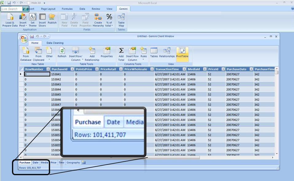 Confrontare grandi volumi di dati Utilizzando le Powerpivot di Excel Dare vita ad idee Slicers Problema: Grandi volumi Self dati Service sono difficili analysis New conditional ada analizzare.