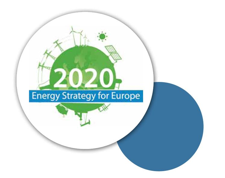 European energy policy Goals : Sicurezza degli approvigionamenti Competitivita Sostenibilita Disponibilita di