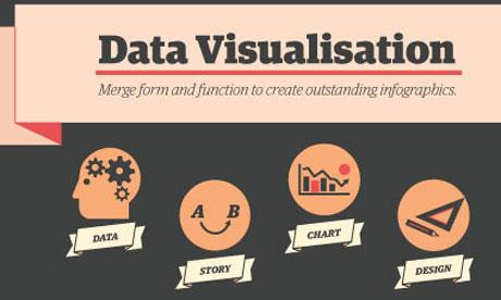 The Guardian online Information graphics or infographics are graphic visual representations