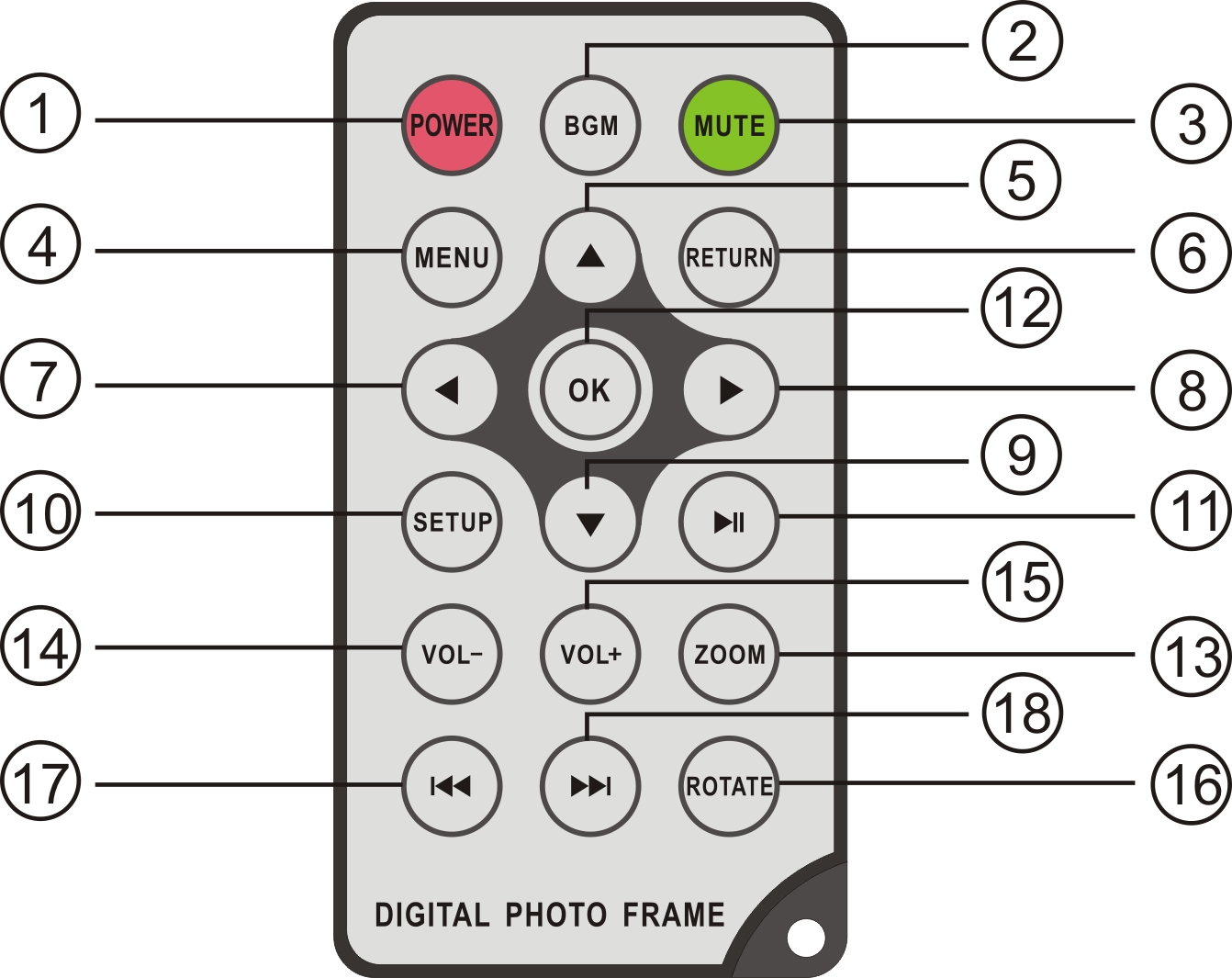 1 Product Diagram 1.1 Remote Control 1) POWER Switch On/Off 2) BGM Press to start slide show with background music 3) MUTE Press Mute button to silence the voice temporarily.