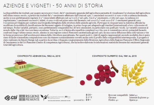 Data storytelling 1 Procedure di alimentazione 2 Basi dati