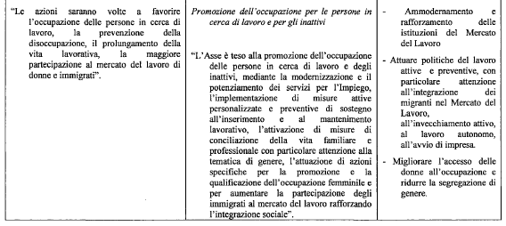 declinato per tipologia di rapporto di lavoro) Tabella di concordanza tra Obiettivi specifici POR 2007-2013 e altri documenti di programmazione regionali Citizenship and Right to vote According to a