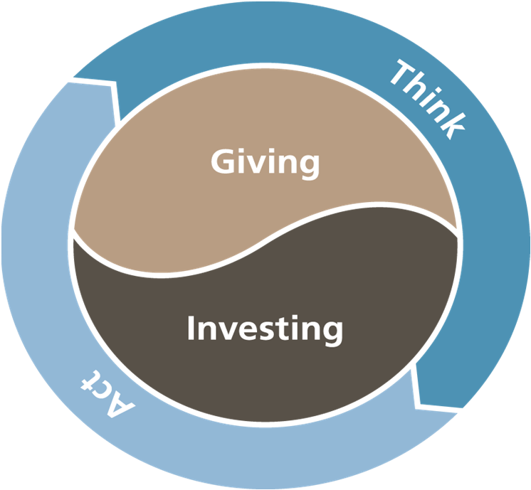 Investimenti sostenibili We offer solutions to deliver positive change through giving and investing.