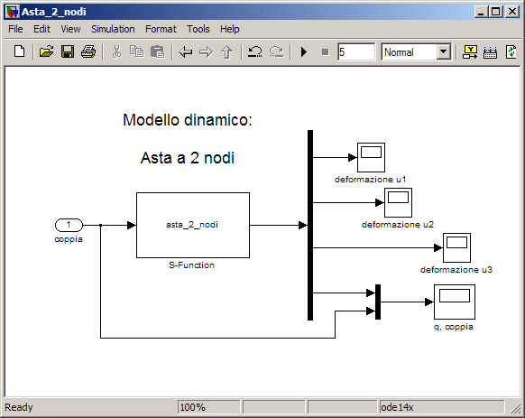 3.4. SL: DYNAMIC MODEL CHAPTER 3. SIMULATIONS of the dynamics system.