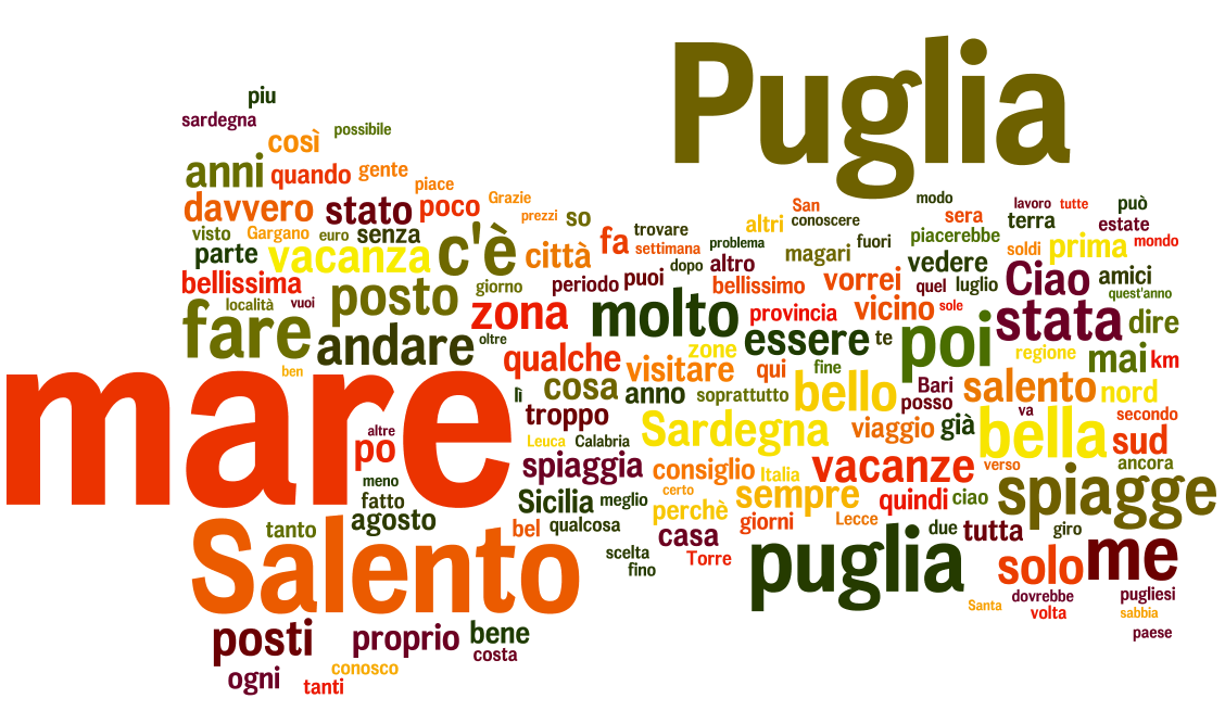 Turismo in Puglia Word Cloud Fonte: Dati Mimesi360 su Wordle.