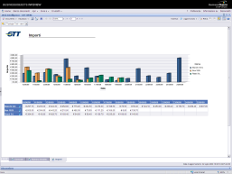 Business Intelligence Il sottosistema di business intelligence supporta la reportistica e