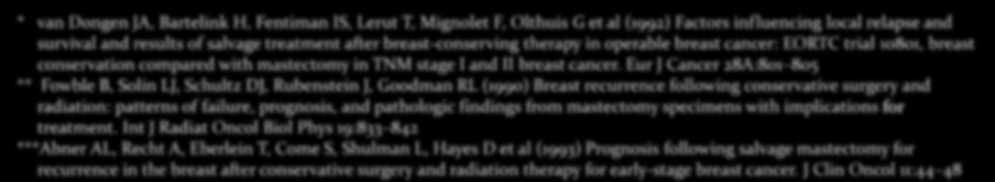 * van Dongen JA, Bartelink H, Fentiman IS, Lerut T, Mignolet F, Olthuis G et al (1992) Factors influencing local relapse and survival and results of salvage treatment after breast-conserving therapy