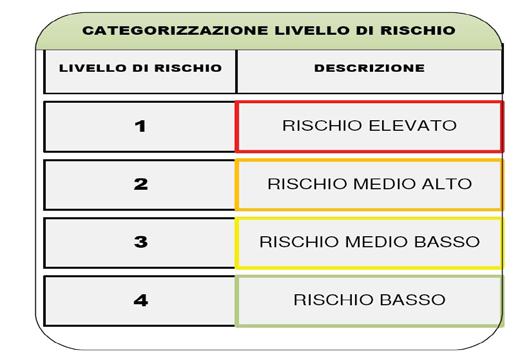 28 Bollettino Ufficiale varie categorie.