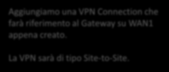 USG310: VPN Connection 1/2 Aggiungiamo una VPN Connection che farà riferimento al Gateway