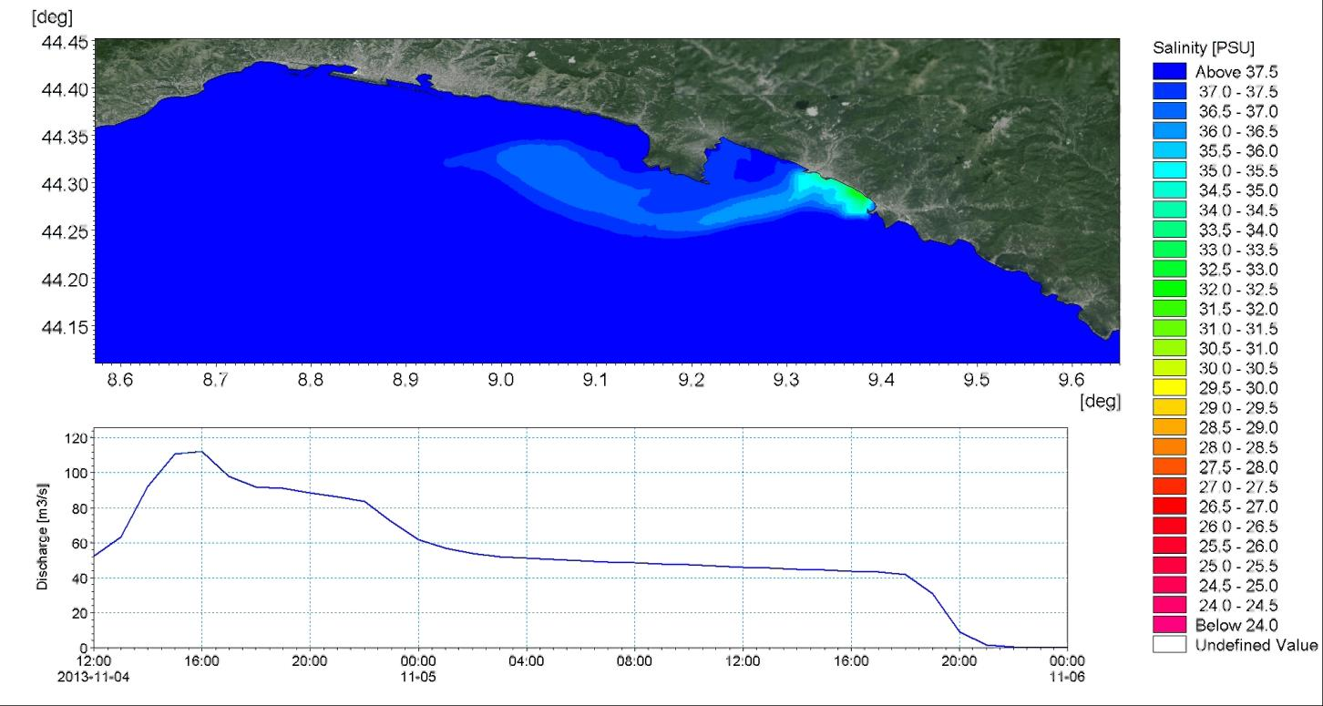 La catena operativa meteo-oceanografica MIKE 3 HD Mar Ligure Evento di