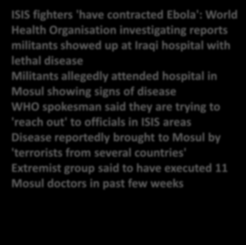 VIRUS EBOLA WHO probing whether ISIS fighters got Ebola By Beckie Strum January 2, 2015 11:40pm NEW YORK POST Ebola, Ebola in Iraq, a Mosul 3 jihadisti Isis hanno contratto virus Roma, 31 Dicembre.