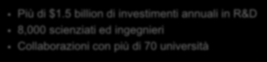 5 billion di investimenti annuali in R&D 8,000