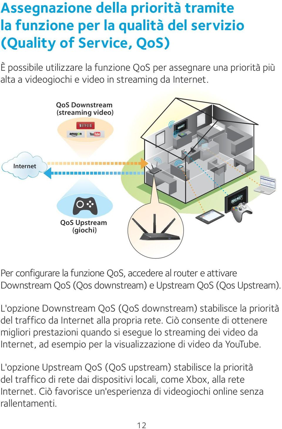 QoS Downstream (streaming video) Internet QoS Upstream (giochi) Per configurare la funzione QoS, accedere al router e attivare Downstream QoS (Qos downstream) e Upstream QoS (Qos Upstream).