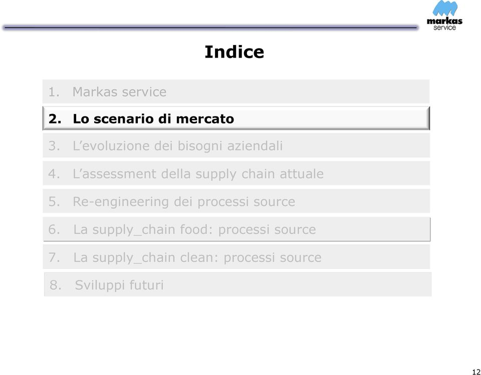 L assessment della supply chain attuale 5.