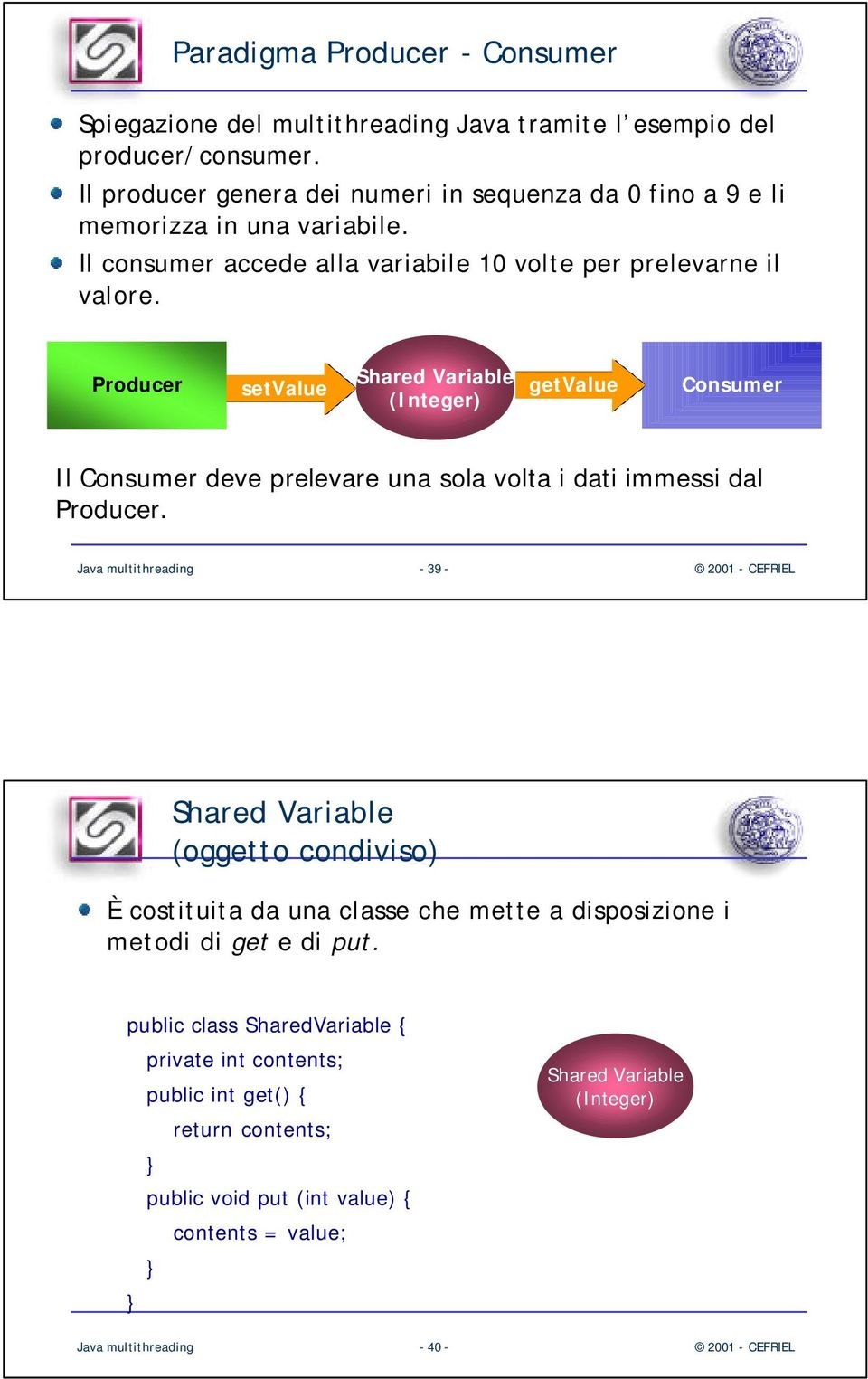 Producer Shared Variable setvalue getvalue Consumer (Integer) Il Consumer deve prelevare una sola volta i dati immessi dal Producer.
