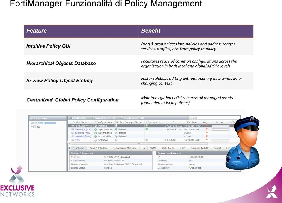 from policy to policy Facilitates reuse of common configurations across the organization in both local and global ADOM levels Faster