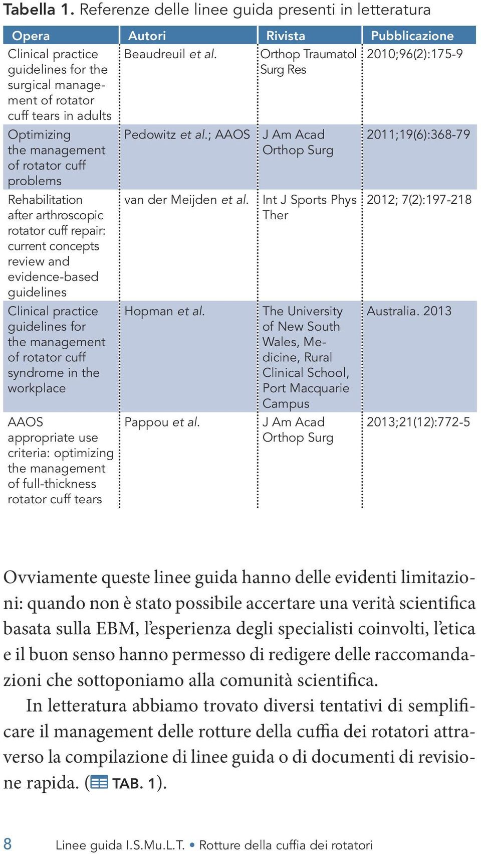 Orthop Traumatol 2010;96(2):175-9 Surg Res Optimizing the management of rotator cuff problems Rehabilitation after arthroscopic rotator cuff repair: current concepts review and evidence-based