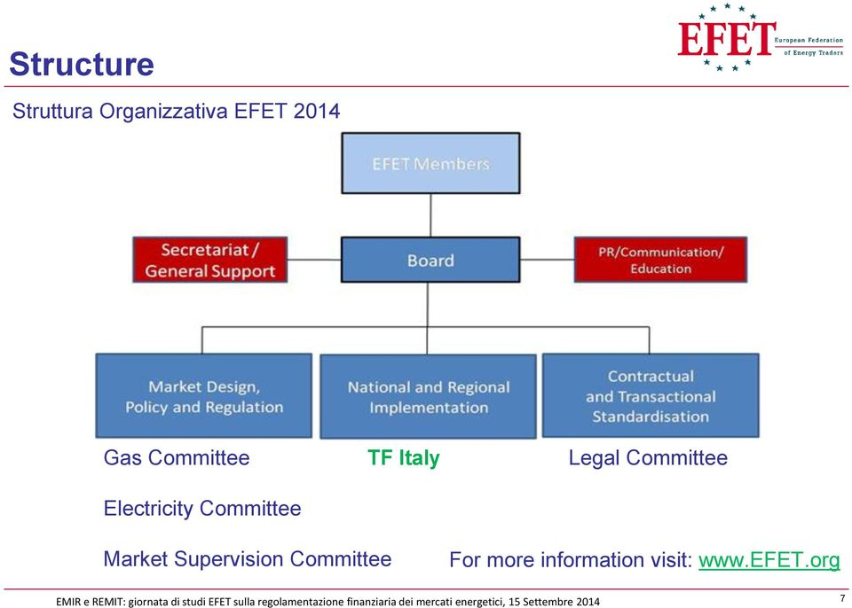 Italy Legal Committee Market Supervision