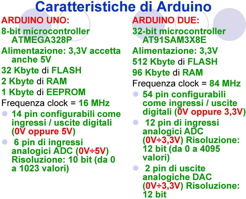 valori) ARDUINO DUE: 32-bit microcontroller AT91SAM3X8E Alimentazione: 3,3V 512 Kbyte di FLASH 96 Kbyte di RAM Frequenza clock = 84 MHz 54 pin configurabili come