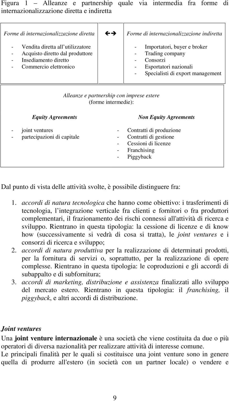 Specialisti di export management Alleanze e partnership con imprese estere (forme intermedie): Equity Agreements - joint ventures - partecipazioni di capitale Non Equity Agreements - Contratti di