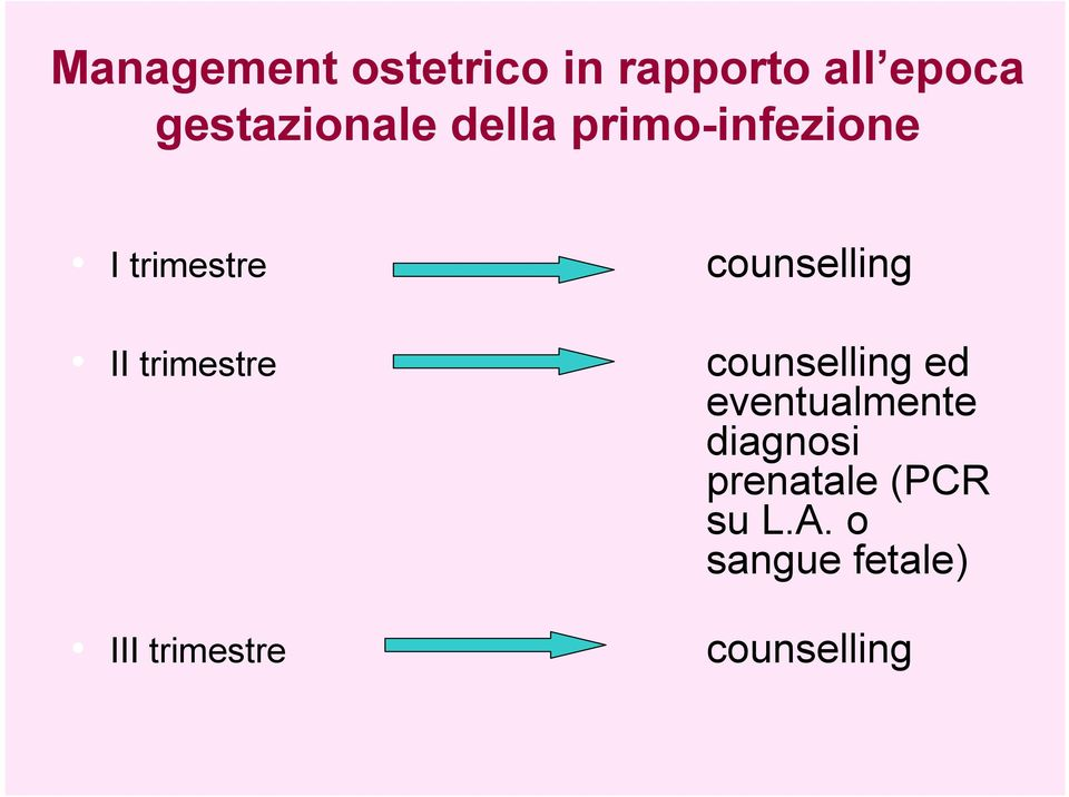 trimestre III trimestre counselling counselling ed