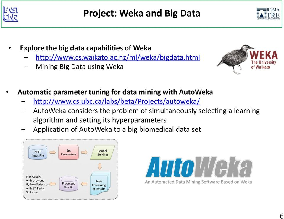 html Mining Big Data using Weka Automatic parameter tuning for data mining with AutoWeka http://www.cs.