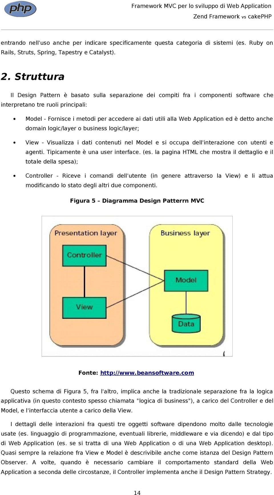 Application ed è detto anche domain logic/layer o business logic/layer; View - Visualizza i dati contenuti nel Model e si occupa dell'interazione con utenti e agenti. Tipicamente è una user interface.