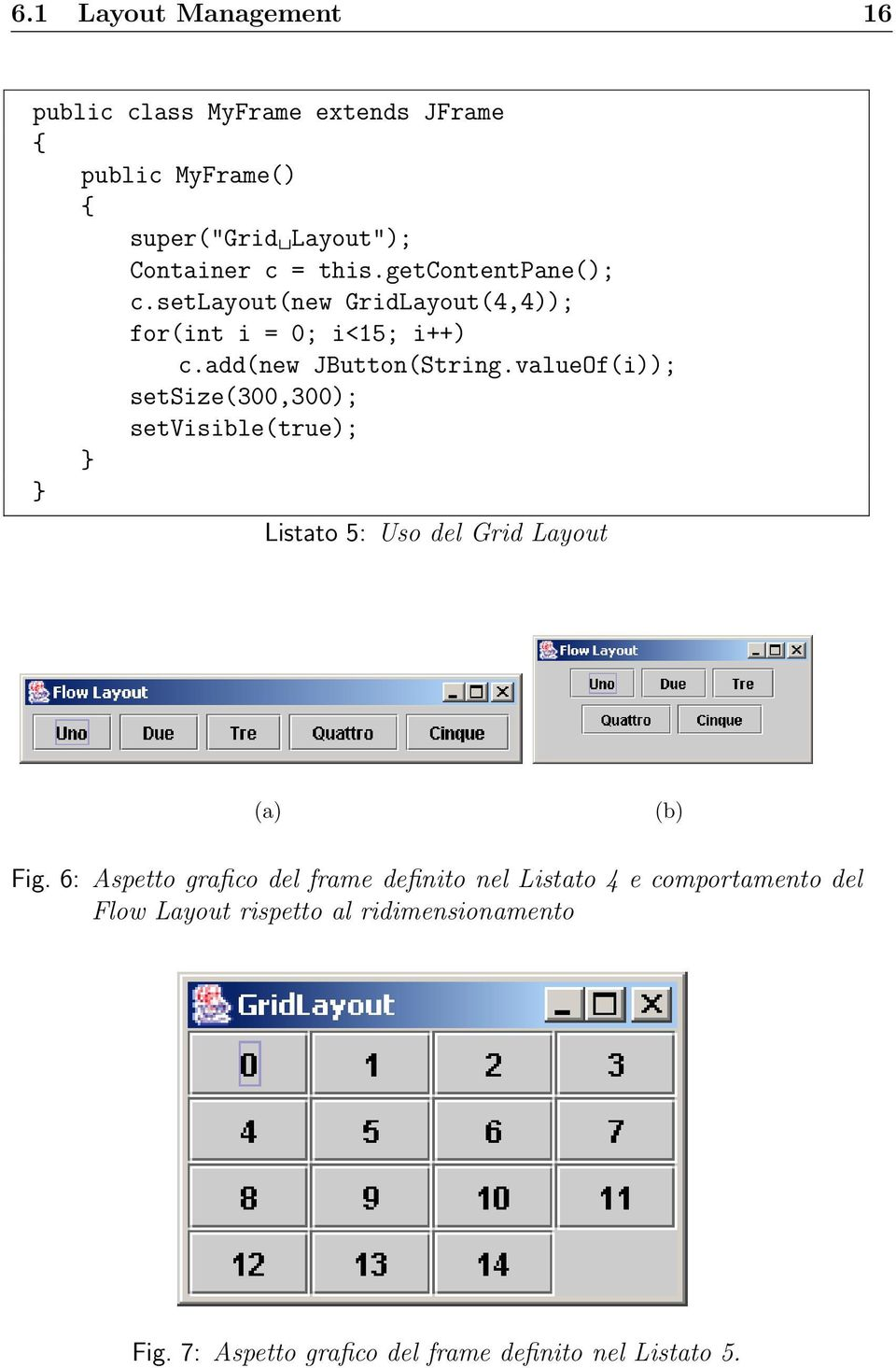 valueOf(i)); setsize(300,300); setvisible(true); Listato 5: Uso del Grid Layout (a) (b) Fig.