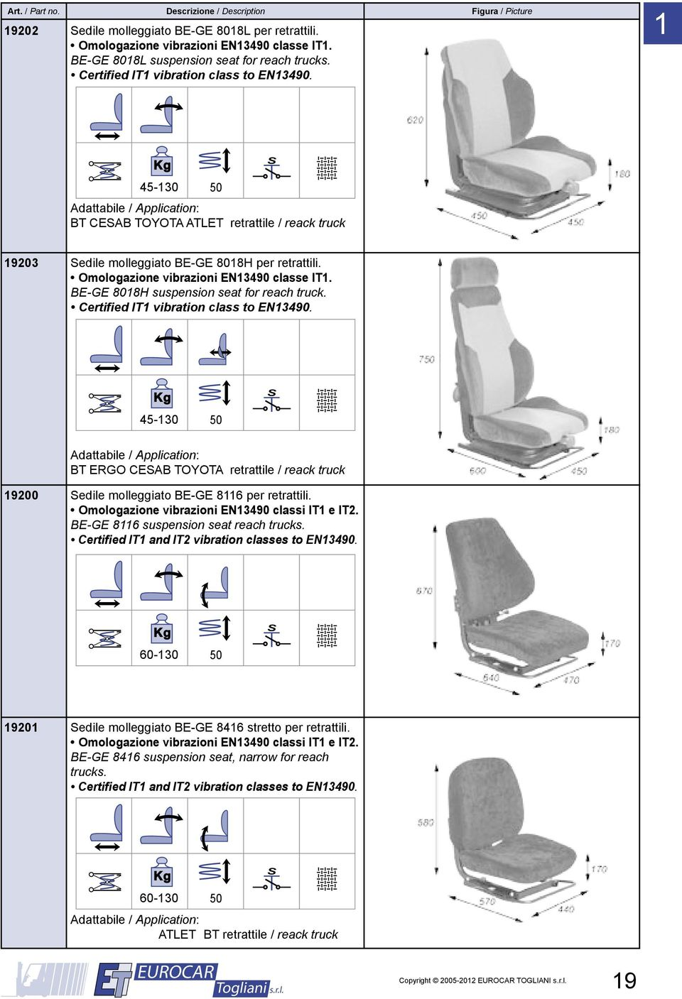 BE-GE 8018H suspension seat for reach truck. Certified IT1 vibration class to EN13490.